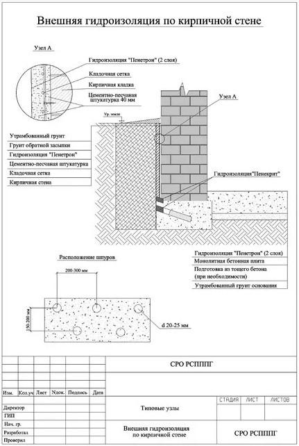 внешняя гидроизоляция по кирпичной стене