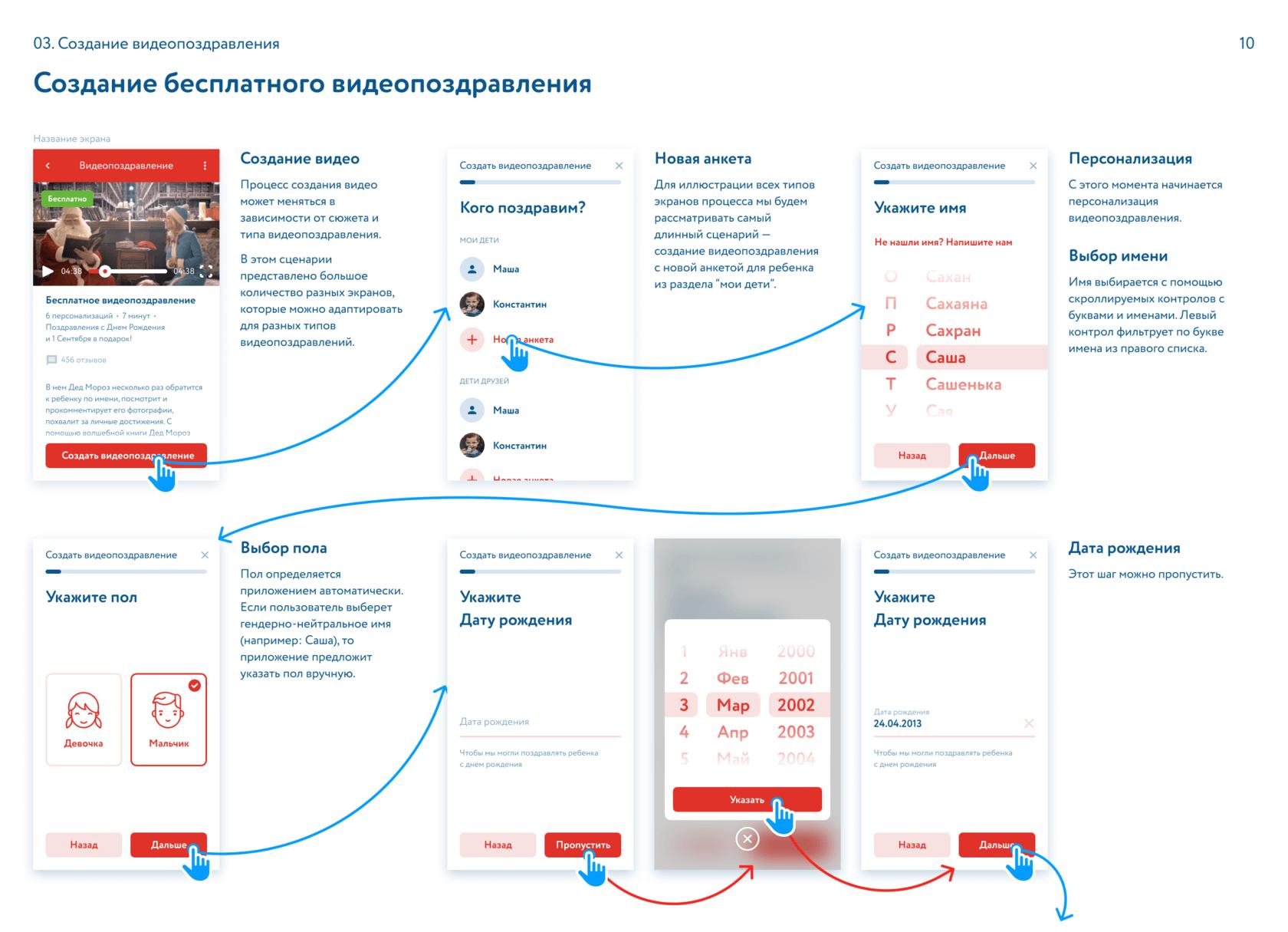Кейс про дизайн мобильного приложения