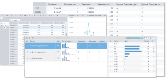 Система управления продажами и запасами для продавца на маркетплейсе