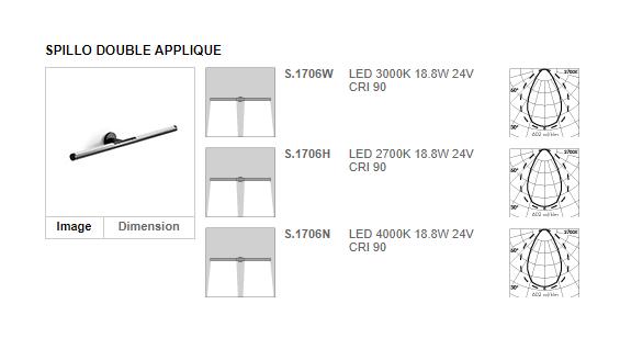 Технические параметры настенной версии светильника
