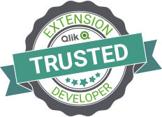 Extension for Qlik Sense to build dashboards | Power KPI