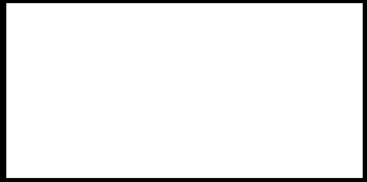 Кафе Усадьба