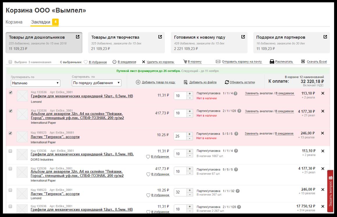 Прототип интерфейса закладок - товаров в кредит   SobakaPav.ru