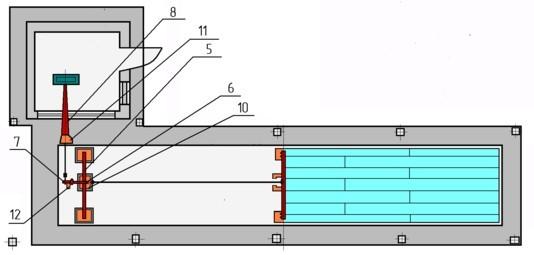 Схема устройства механических рычажных  автомобильных весов ВА2019, ВА2081, ВА2086, ВА2087