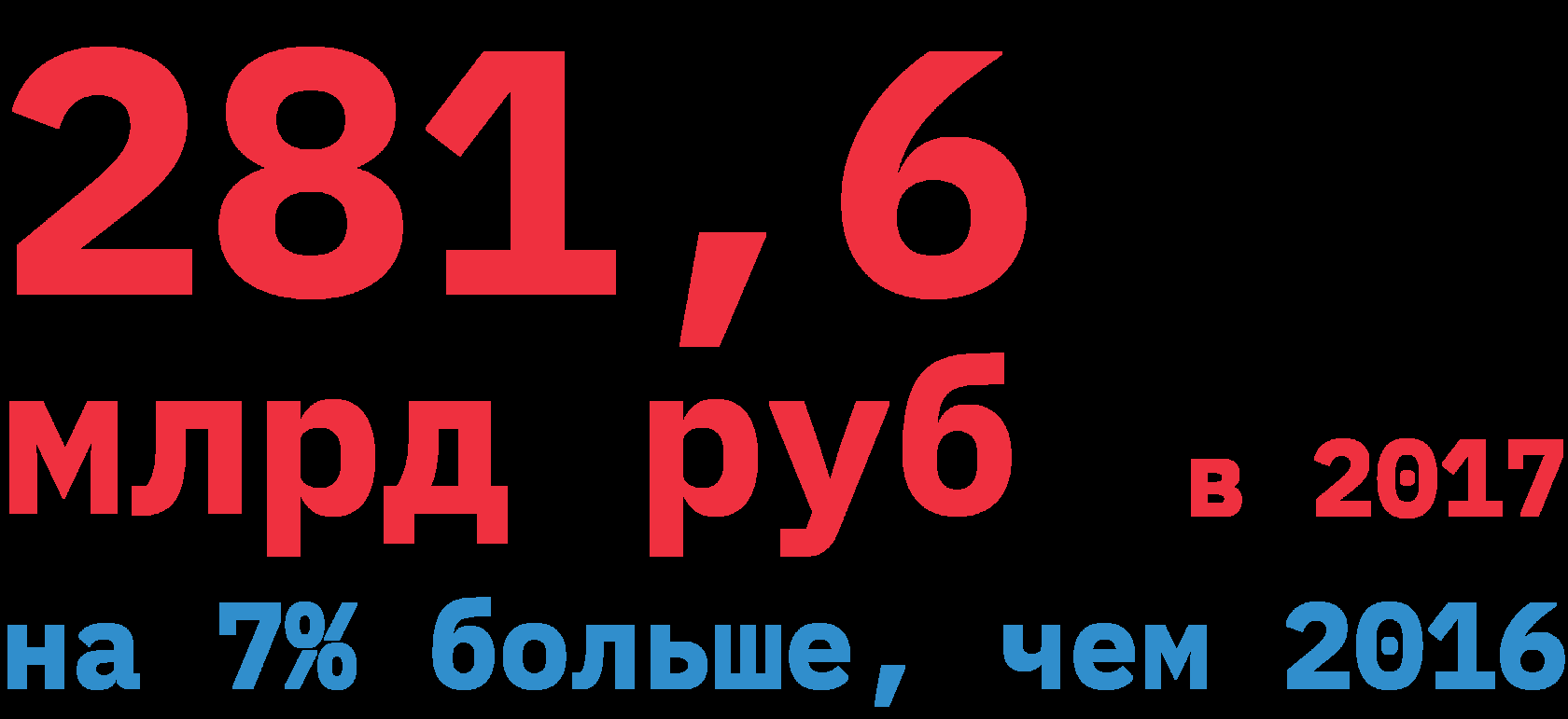 Исследование Финский бизнес в России 2018 год