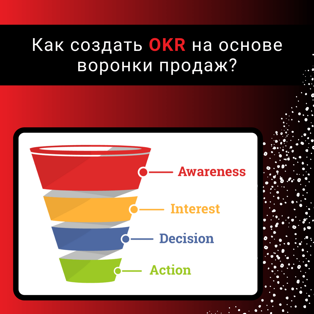 OKR и маркетинговая воронка продаж