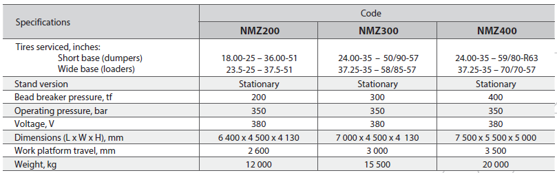 NMZ-series stationary tire changer