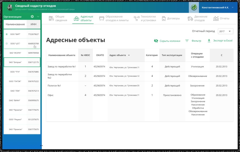 Динамическую панель можно сжать | SobakaPav.ru