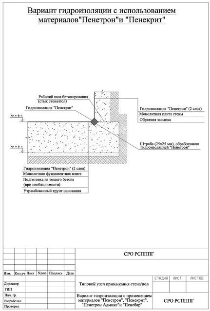 Шовная гидроизоляция - вариант с использованием Пенетрон и Пенекрит