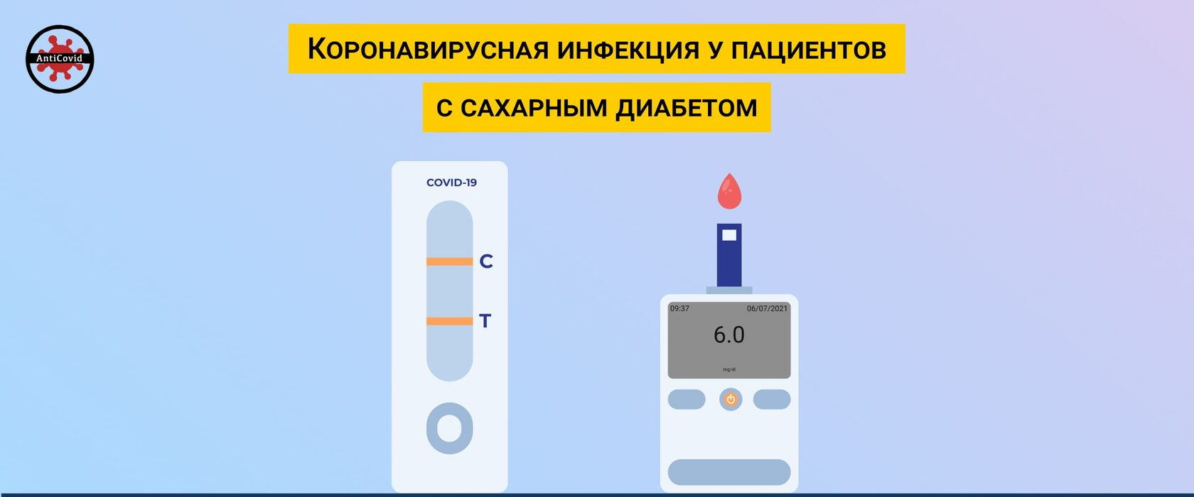 Коронавирусная инфекция у пациентов с сахарным диабетом