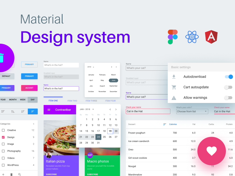 Material Design System for React / Angular made in Figma