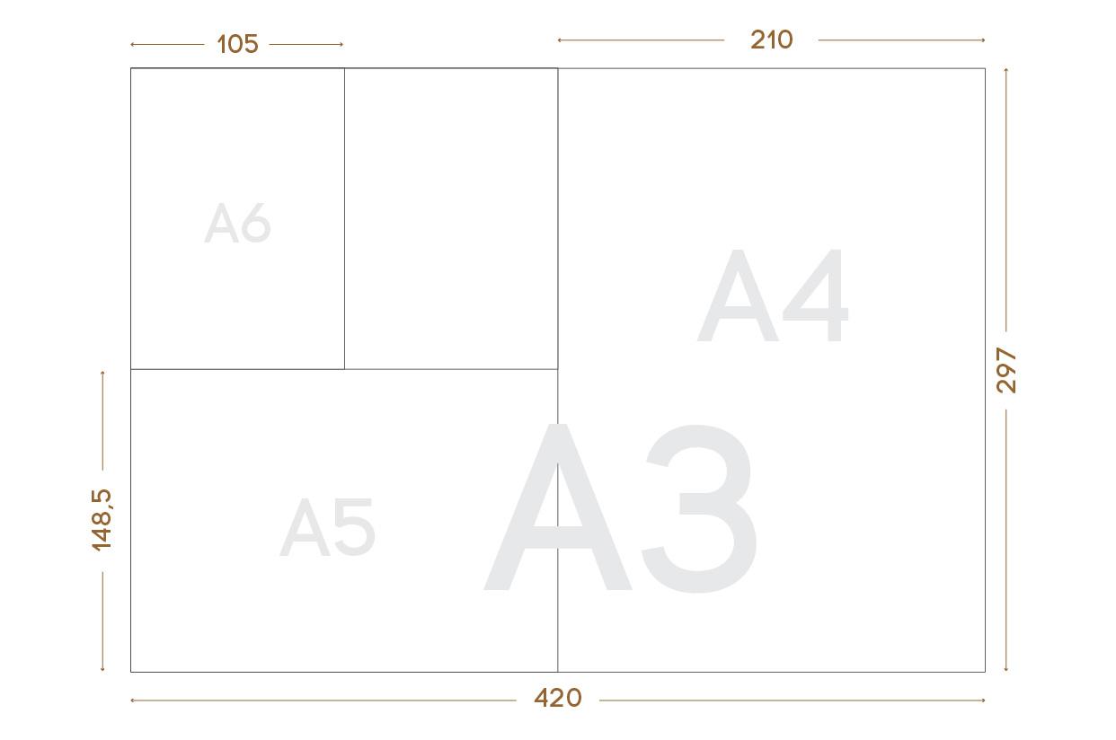 Открытка размер а6