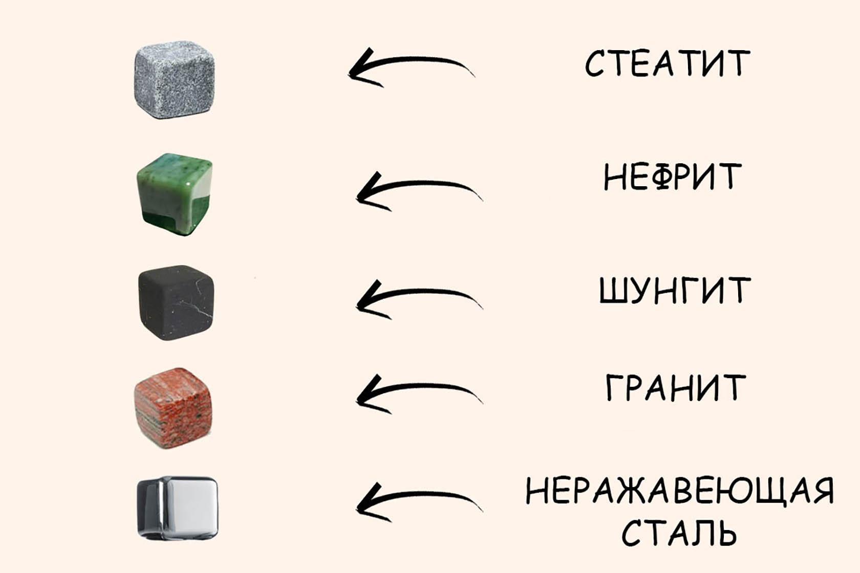 З чого виготовляють камені для віскі