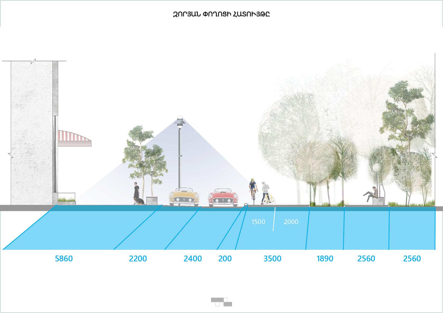Urbanista TL bureau Spandaryan Zoryan streets reconstruction
