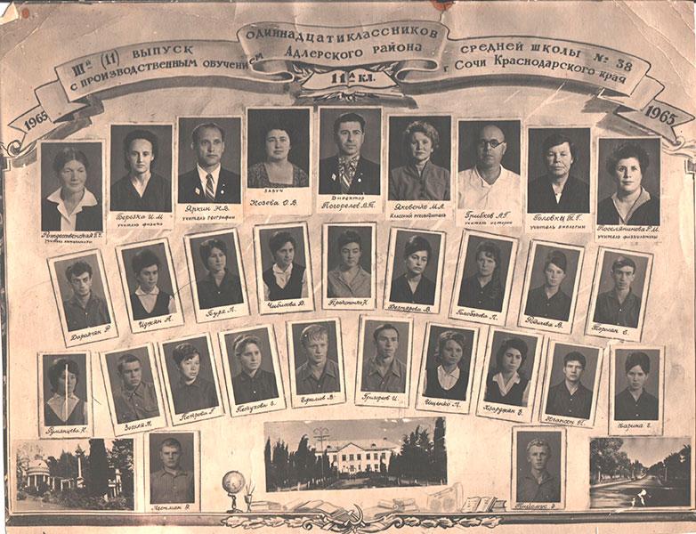Выпускники 1965 года