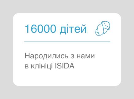 4 Клиники Исида