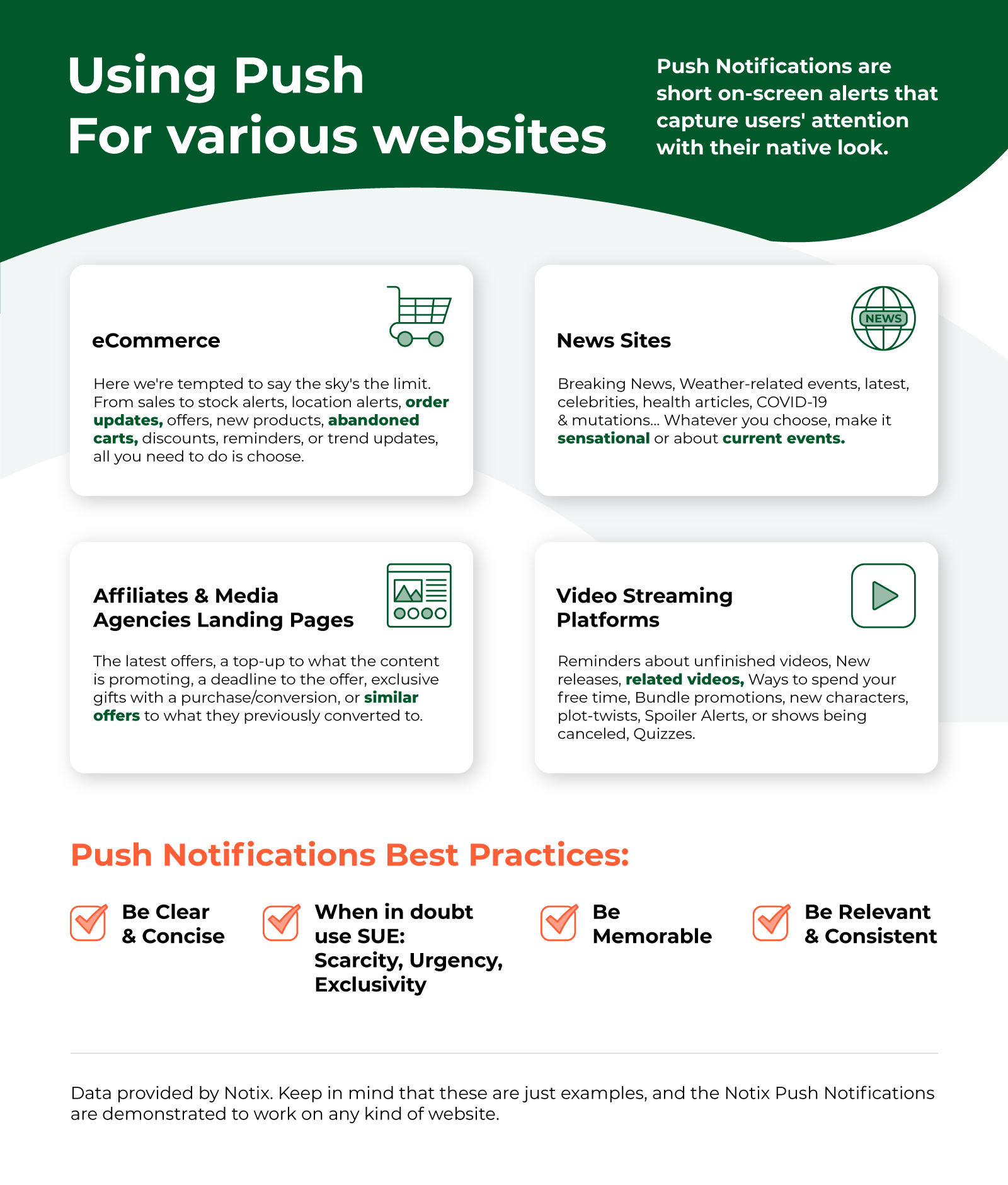 Where can you use Push Notifications