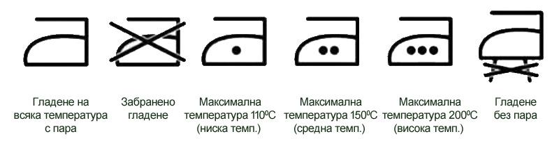 Символи за гладене на етикетите на дрехите