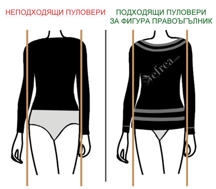 Избор на пуловери за дами с фигура тип правоъгълник
