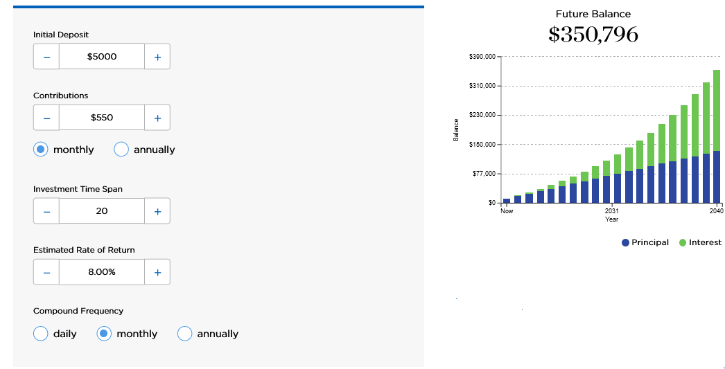 сколько откладывать на пенсию в португалии