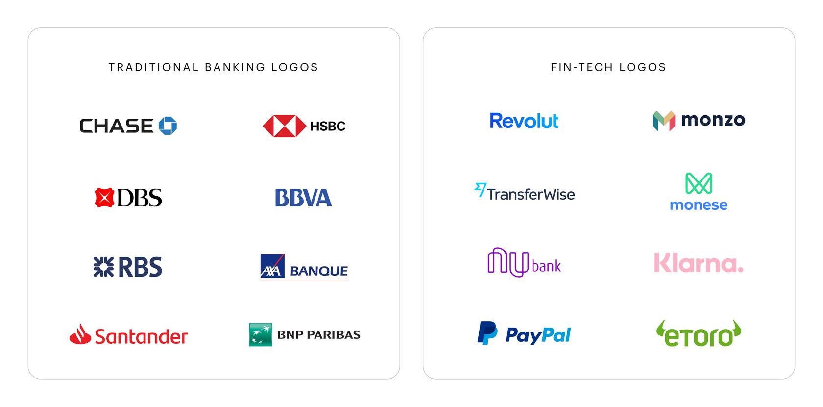 Fintech logo designs