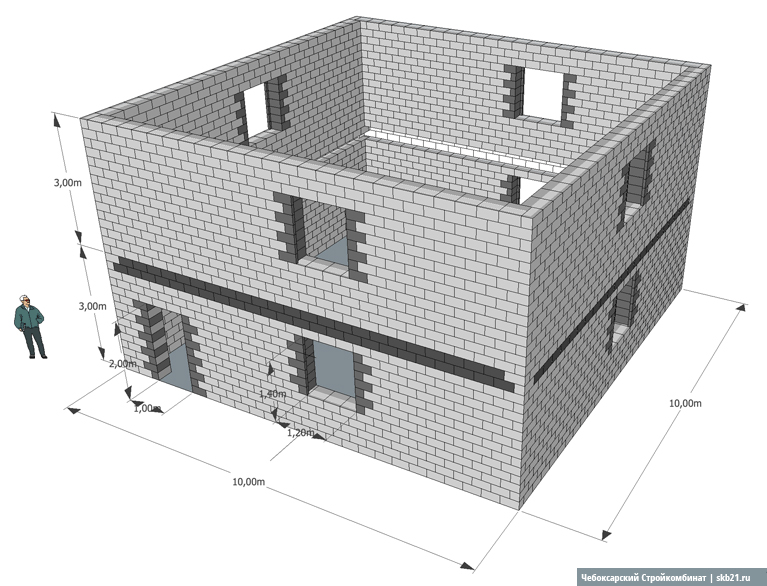 рассчитать стоимость постройки дома из пеноблоков калькулятор