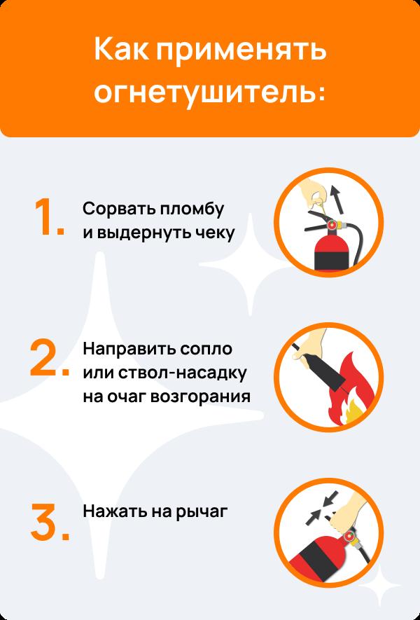 Как пользоваться огнетущителем