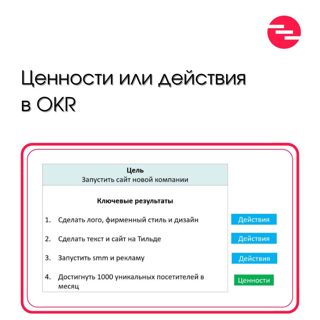 Ценности или действия в OKR