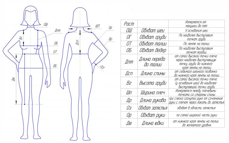 Мерки для женского белья купить женское белье в казахстане