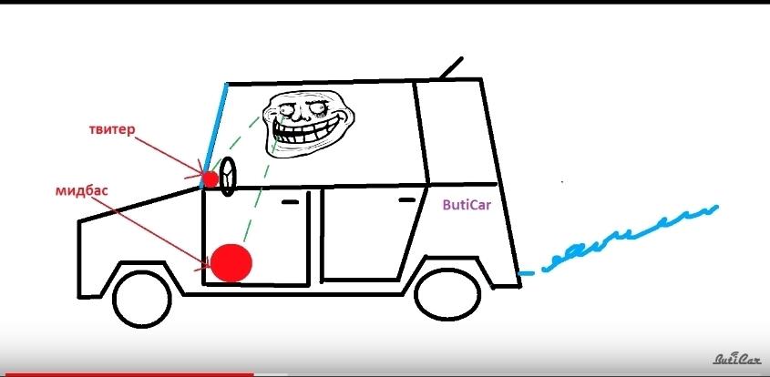 тракторная посадка в автозвуке