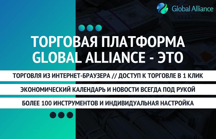global alliance инструменты Флоекс