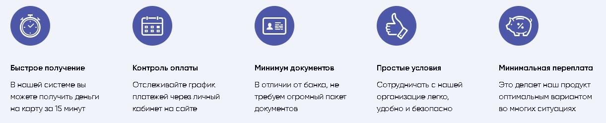 Преимущество Панкредит Украина
