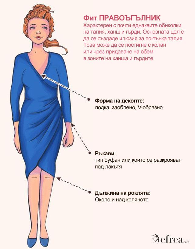 Вижте как да изберете идеалната рокля за телосложение тип правоъгълник,
