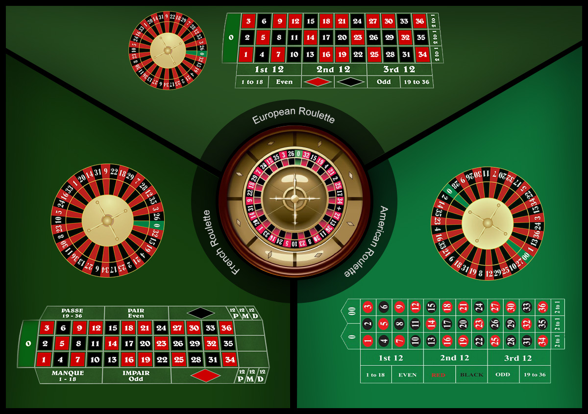 difference between european vs french vs american roulette