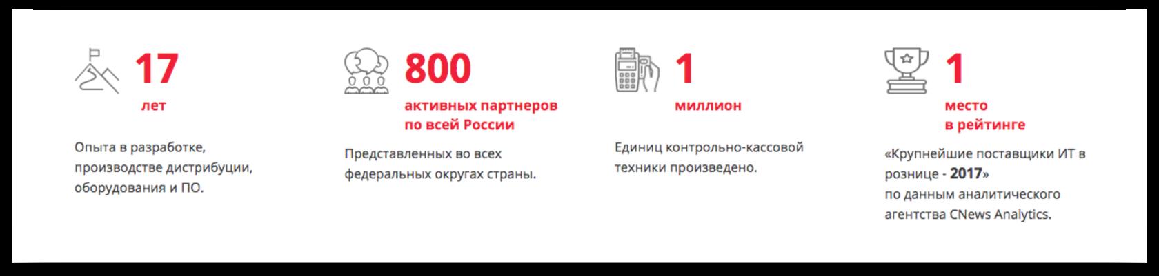 Достижения заказчика | sobakapav.ru