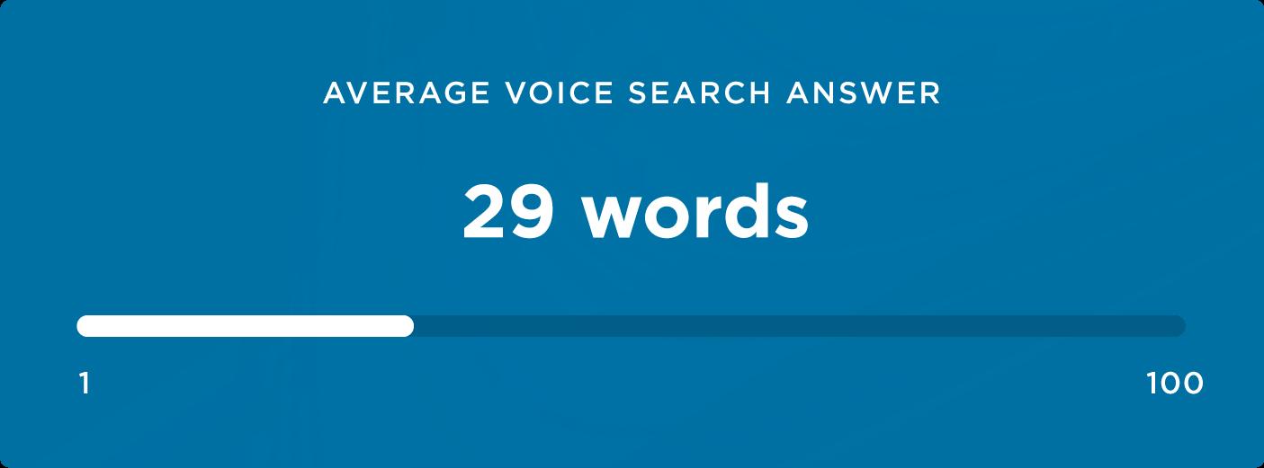 размер среднего ответа для голосового поиска
