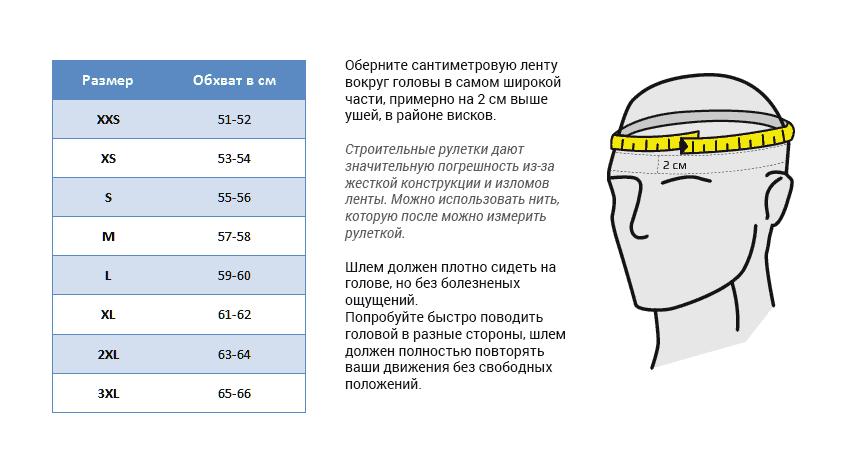 Отзывы об интернет-магазине HJC.su