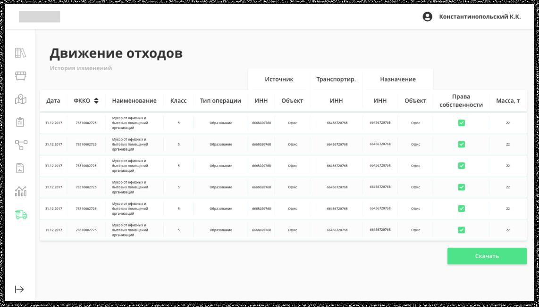 Первая версия дизайна таблицы | SobakaPav.ru