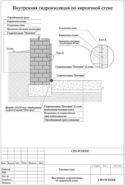 внутренняя гидроизоляция по кирпичной стене