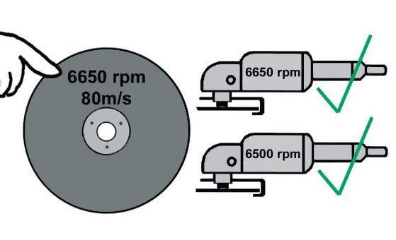 Скорость, указанная на машине не должна превышать скорости, указанной на диске.