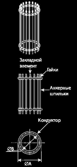 Монтажные комплекты для высокомачтовых опор серия МК