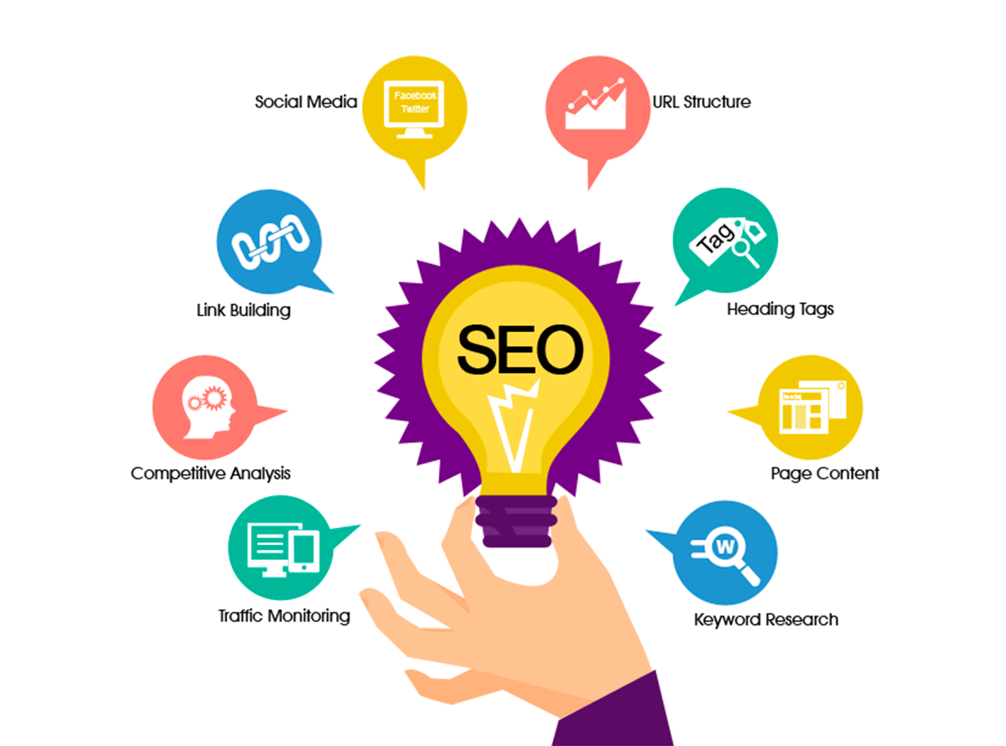 seo оптимизация сайта в Молдове | Marketing-Assistant