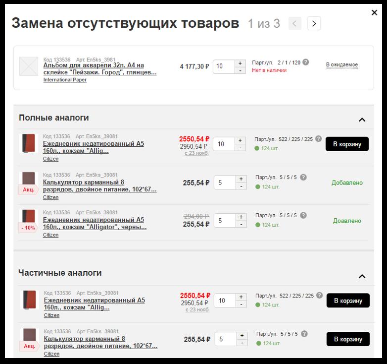 Информация об отсутсвующих товарах   SobakaPav.ru