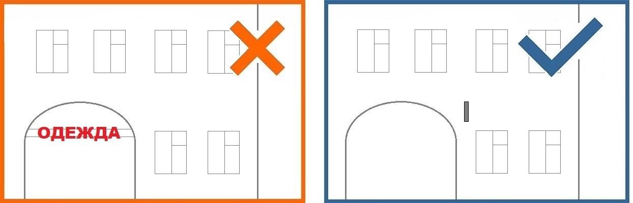 Не допускаются размещение вывесок и консолей в арках и над ними. Если вход в помещение во дворе, то стоит рассмотреть вариант размещения блочной консоли указателя.