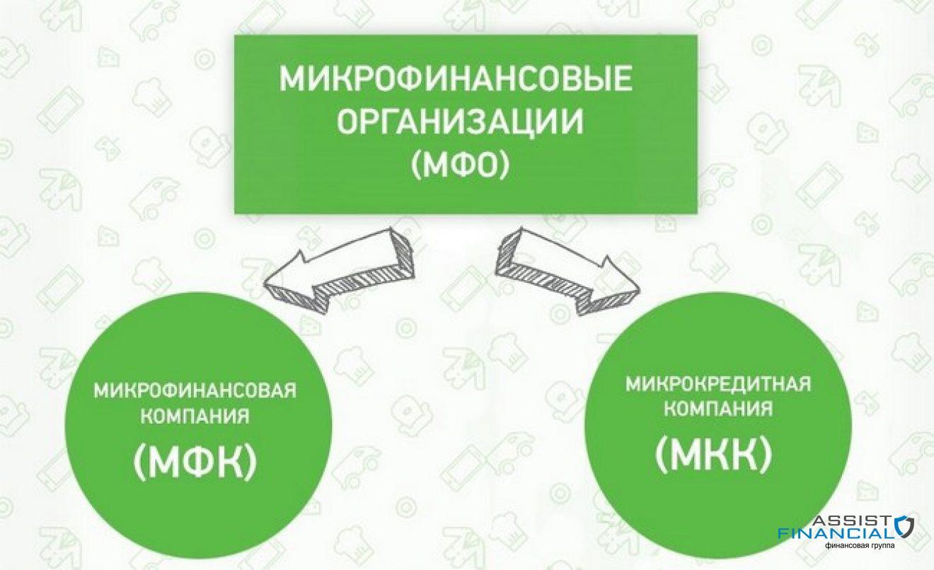 микрозайм займ предоставляемый