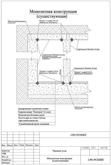 монолитная конструкция (существующая)