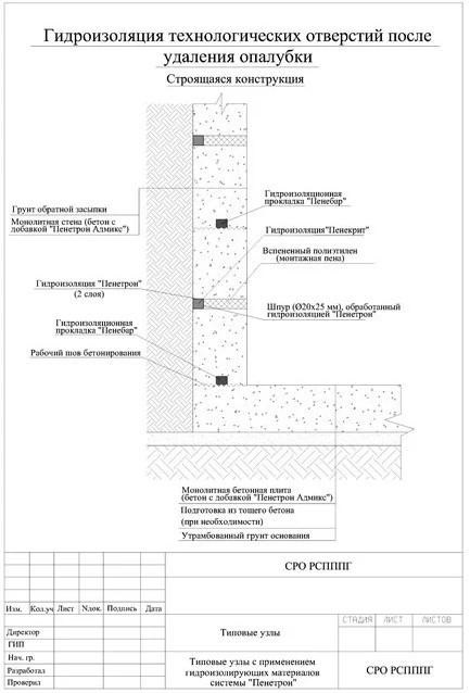 гидроизоляция отверстий от опалубки