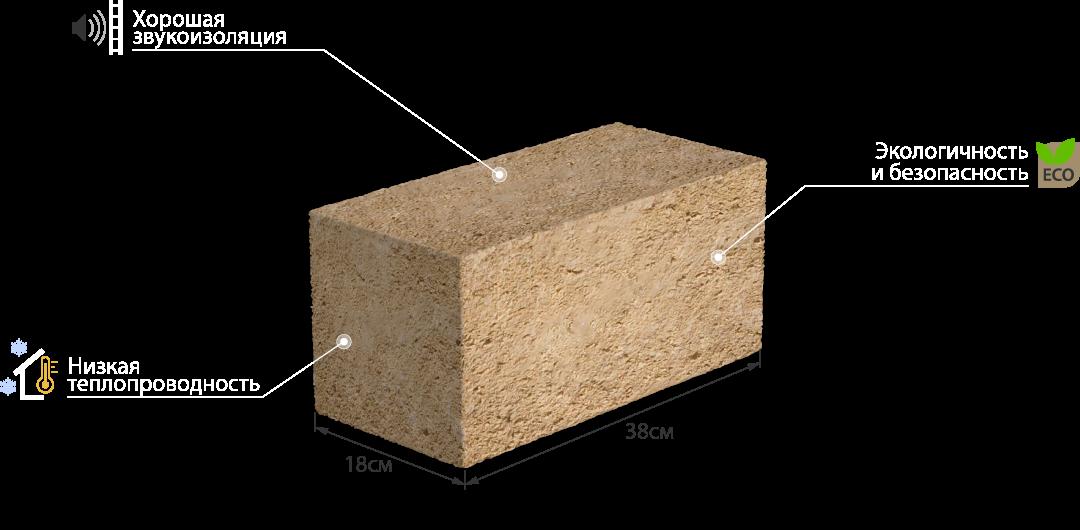 ракушечник, ракушняк, камень ракушка, блок из ракушечника