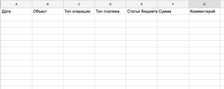 создание гугл таблицы