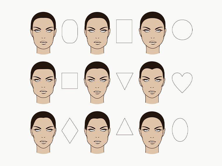 Типы лица по картинки